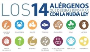 14 alergenos 300x174 - MEJORES RESTAURANTES MADRID TERRAZA COMER EN MÉNDEZ ÁLVARO ATOCHA ACOGEDORES ÍNTIMOS